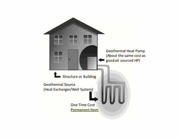 Passive Cooling Cooling Your House With A Heat Pump From Thermia Energi Denah Rumah Arsitektur