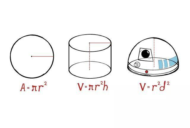 Star wars maths