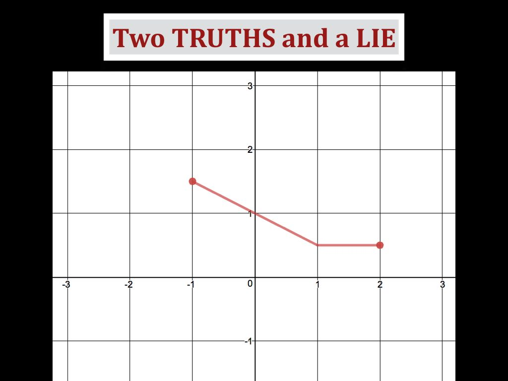 Truth Or Lie Domain And Range From A Graph Activity Builder By Desmos Graphing Truth Math Strategies
