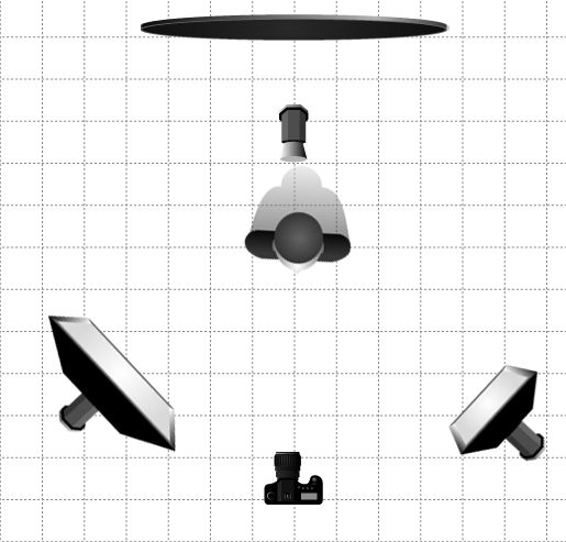 Example Studio Lighting Diagrams | lighting | Studio
