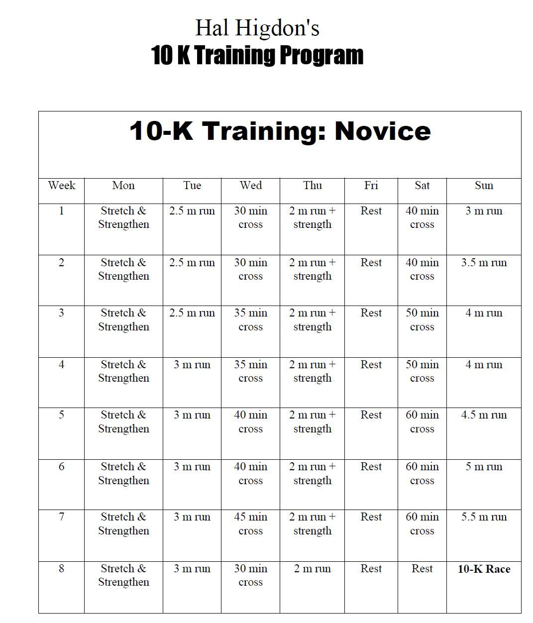 Watch 10K Training Advanced Beginner Schedule video