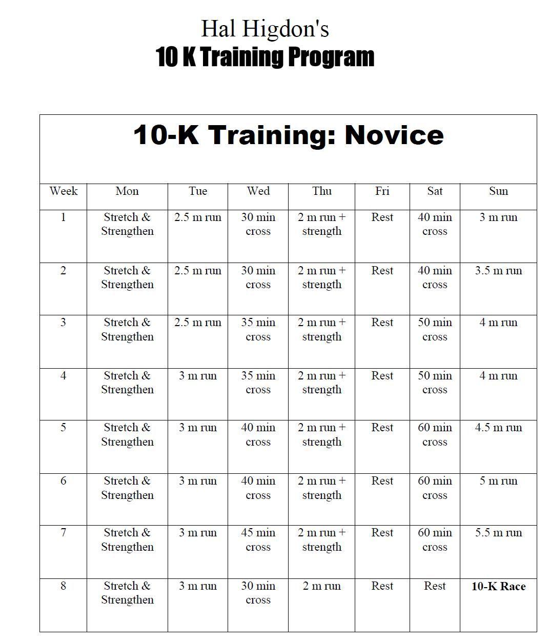 10K training plan for beginners - Childrens Task Force 10K in April