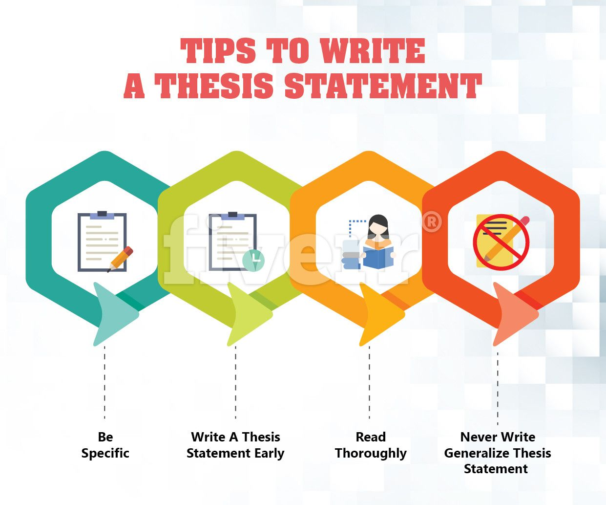 Practical Way To Writing Strong Thesis Statements With Example | Thesis  Statement, Writing A Thesis Statement, Guided Writing