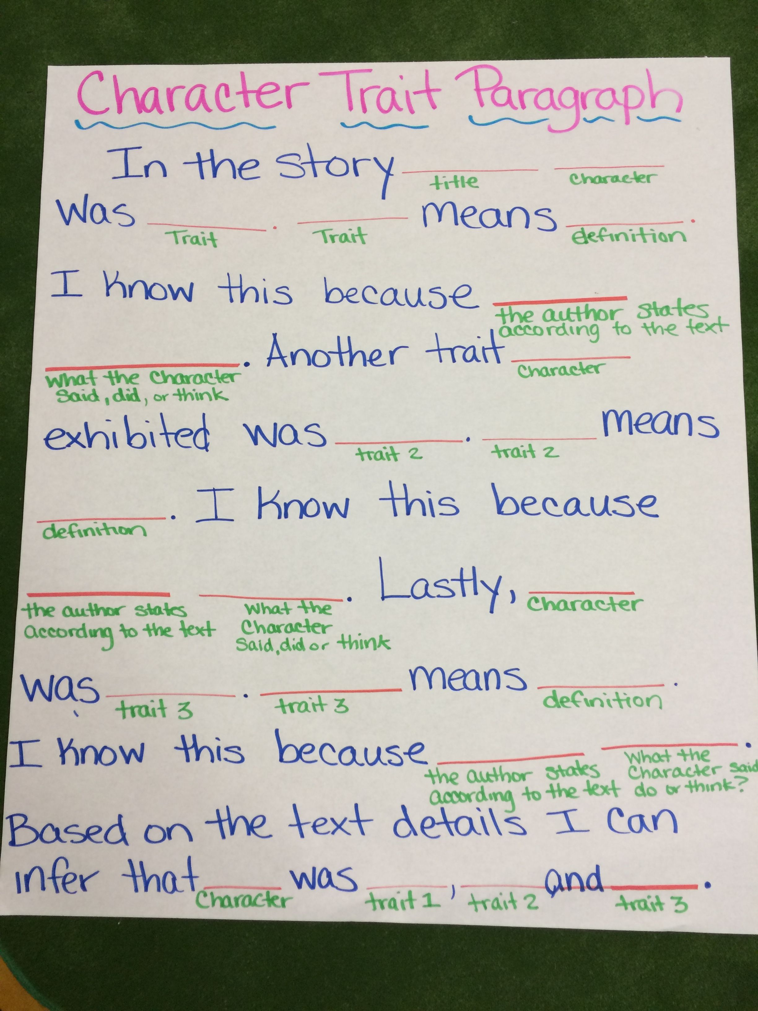 Character Trait Paragraph Frame