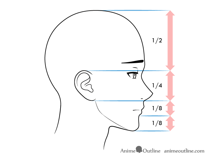 How To Draw Anime Male Facial Expressions Side View Animeoutline In 2020 Anime Faces Expressions Anime Drawings Drawing Anime Bodies