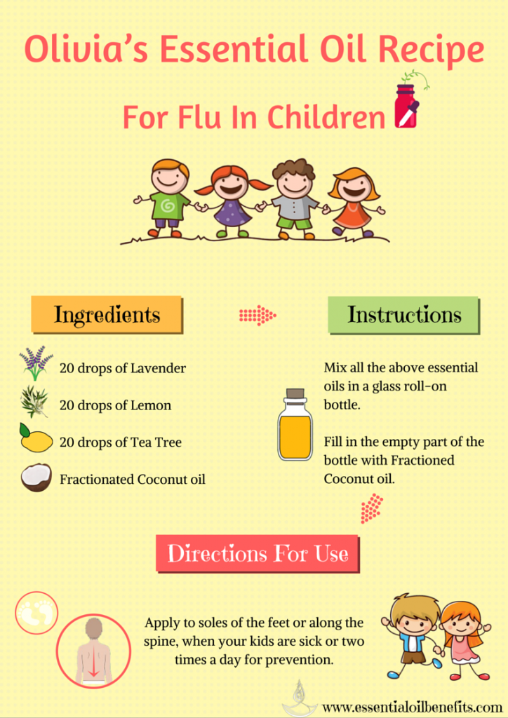 Essential Oil Recipes For Flu In Children Essential Oils