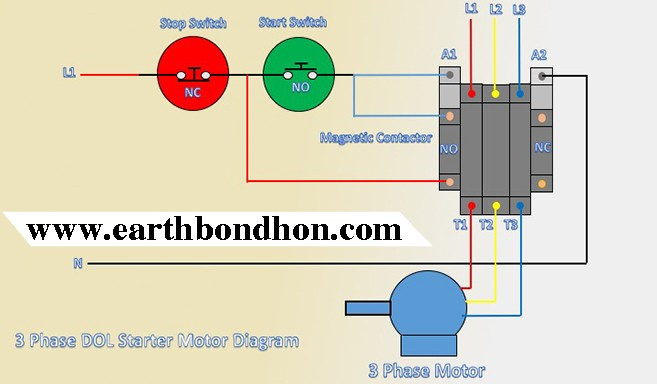 3 Phase Dol Starter Motor Diagram Earth Bondhon Electrical Circuit Diagram Diagram Starter Motor
