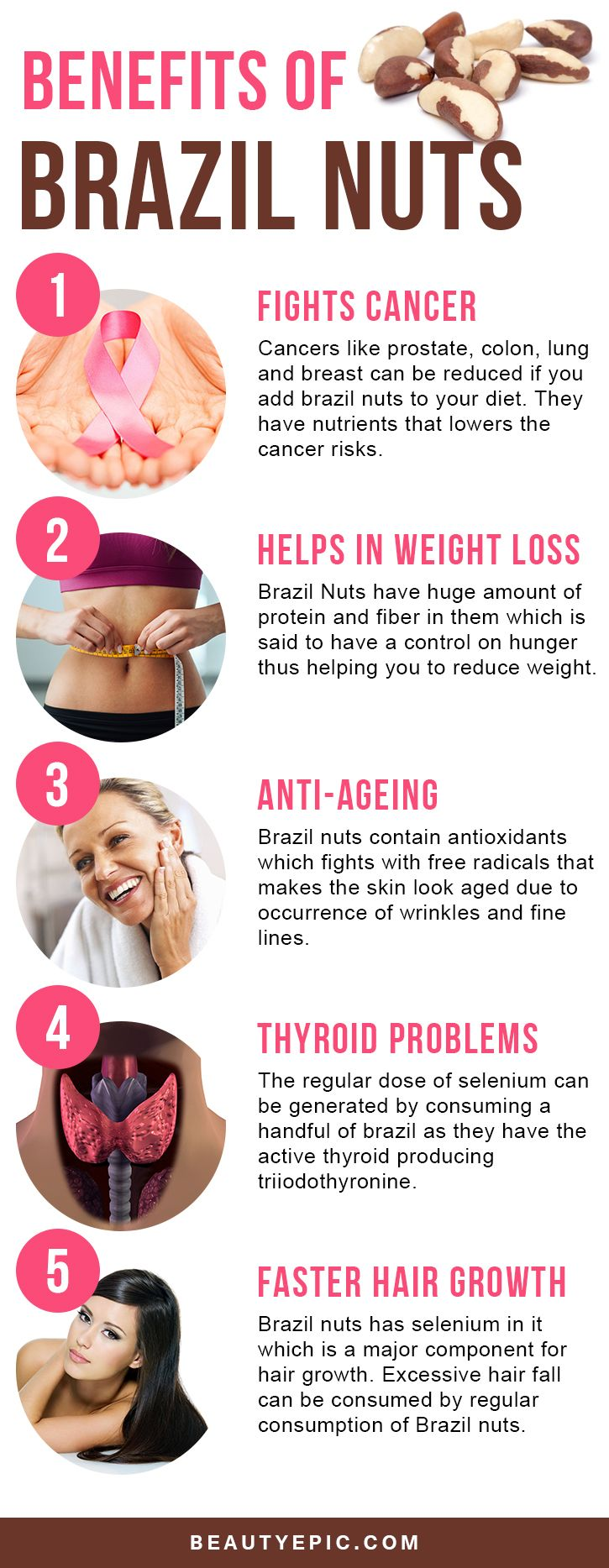 Benefits of Brazil Nuts for skin hair  health Thyroid