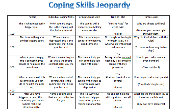 Skills Jeopardy Game Coping