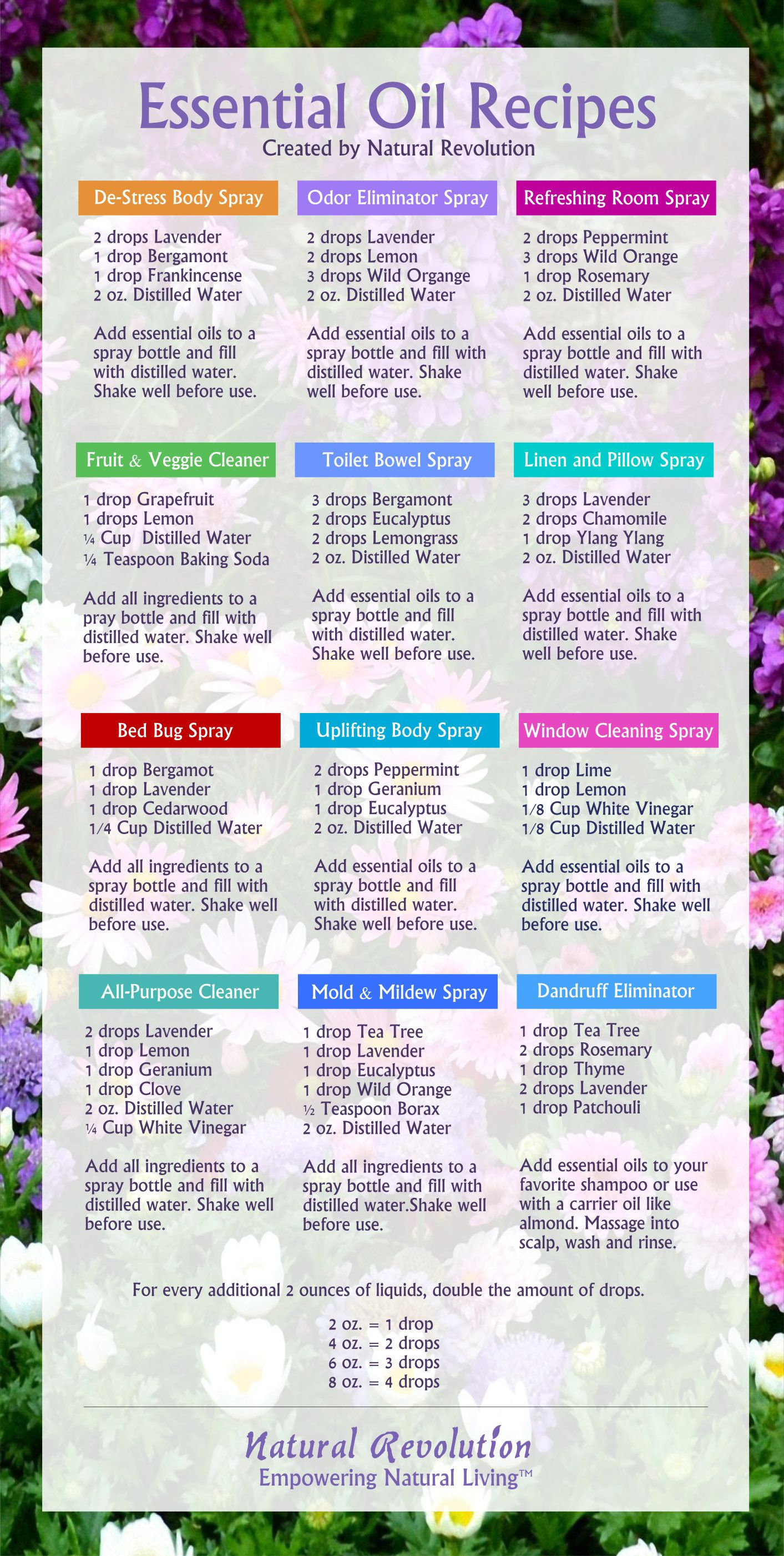 The Ultimate Essential Oils Guide: Therapeutic Uses, Recipes & Safety