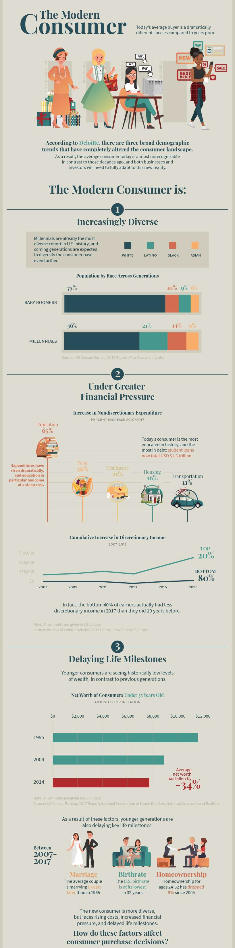 Pin by Aus on Infographics & Guides Knowing you