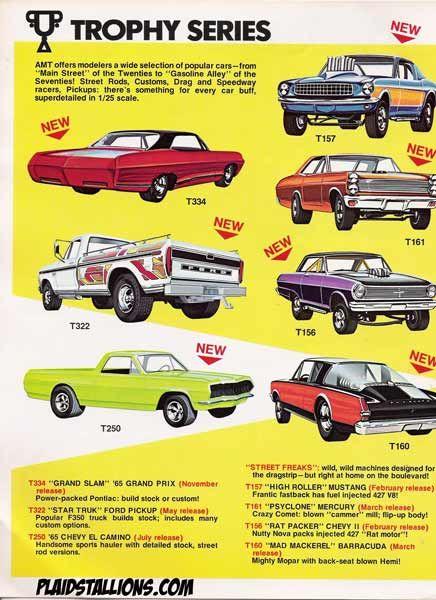 Pin by M  Murphy on Model Nostalgia | Model cars kits, Kit