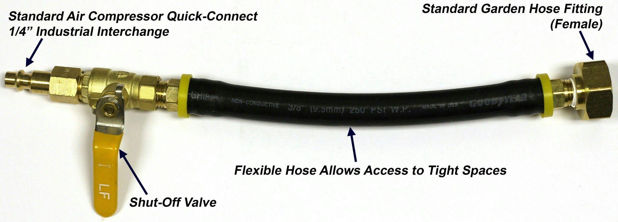 Garden hose cleanout adapter Winterize sprinkler system