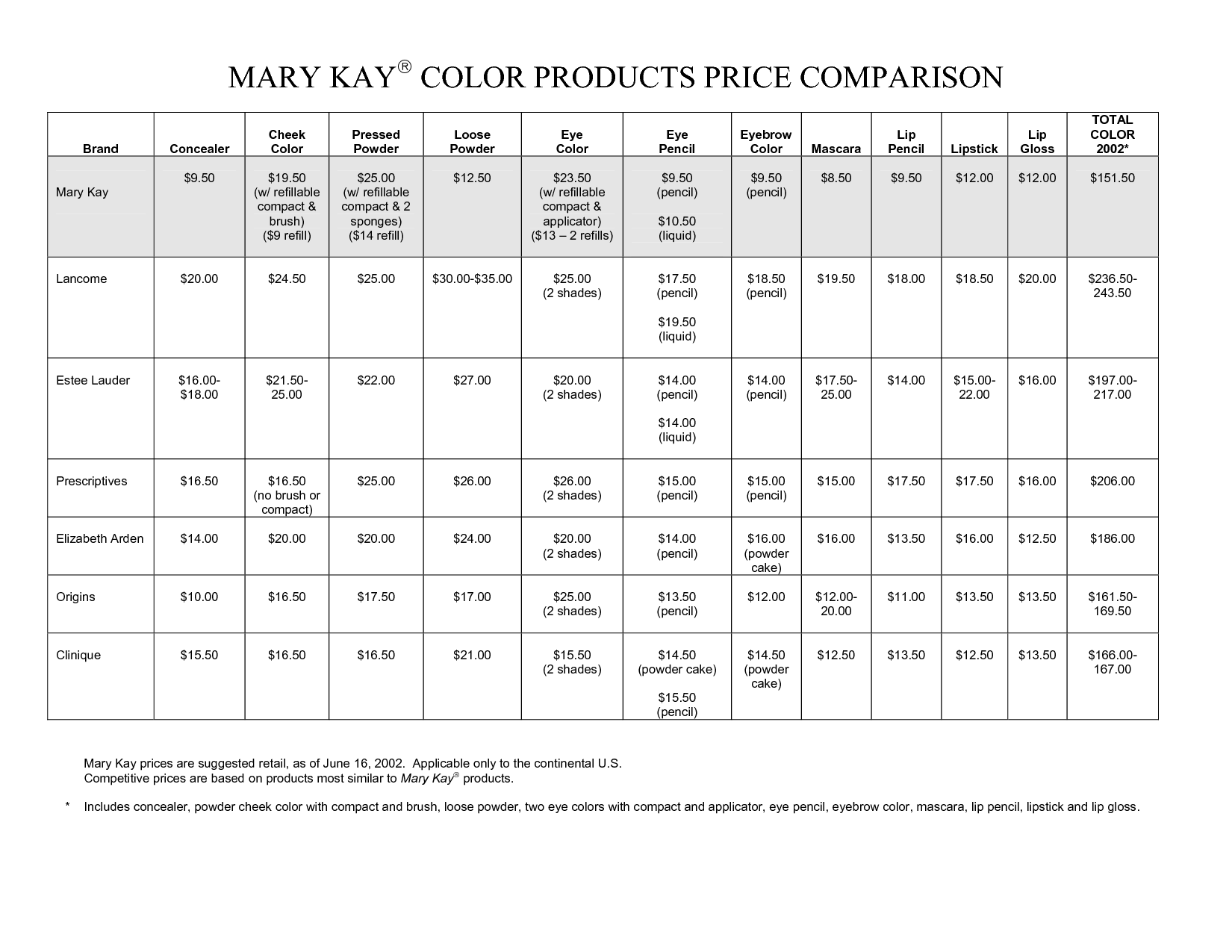 Mary kay comparison sheet images of mary kay color products mary kay comparison sheet images of mary kay color products price comparison brand concealer ccuart Images