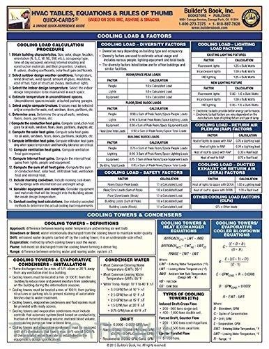 Hvac Tables Equations Rules Of Thumb Quick Card New Pamphlet