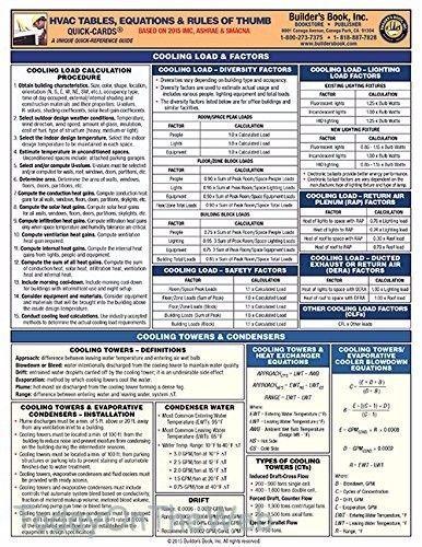 Hvac Tables Equations Rules Of Thumb Quick Card New Pamphlet Hvac Maintenance Hvac Hvac System