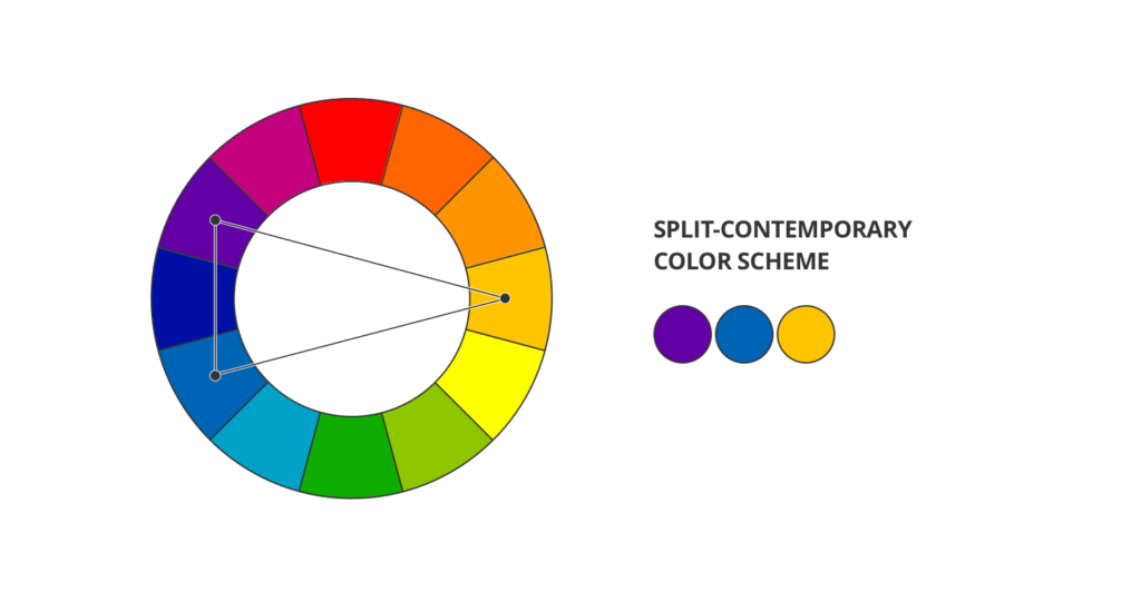 Why Color Theory Matters Issue 05 Design For Non Designers Color Theory Color Psychology Colors And Emotions