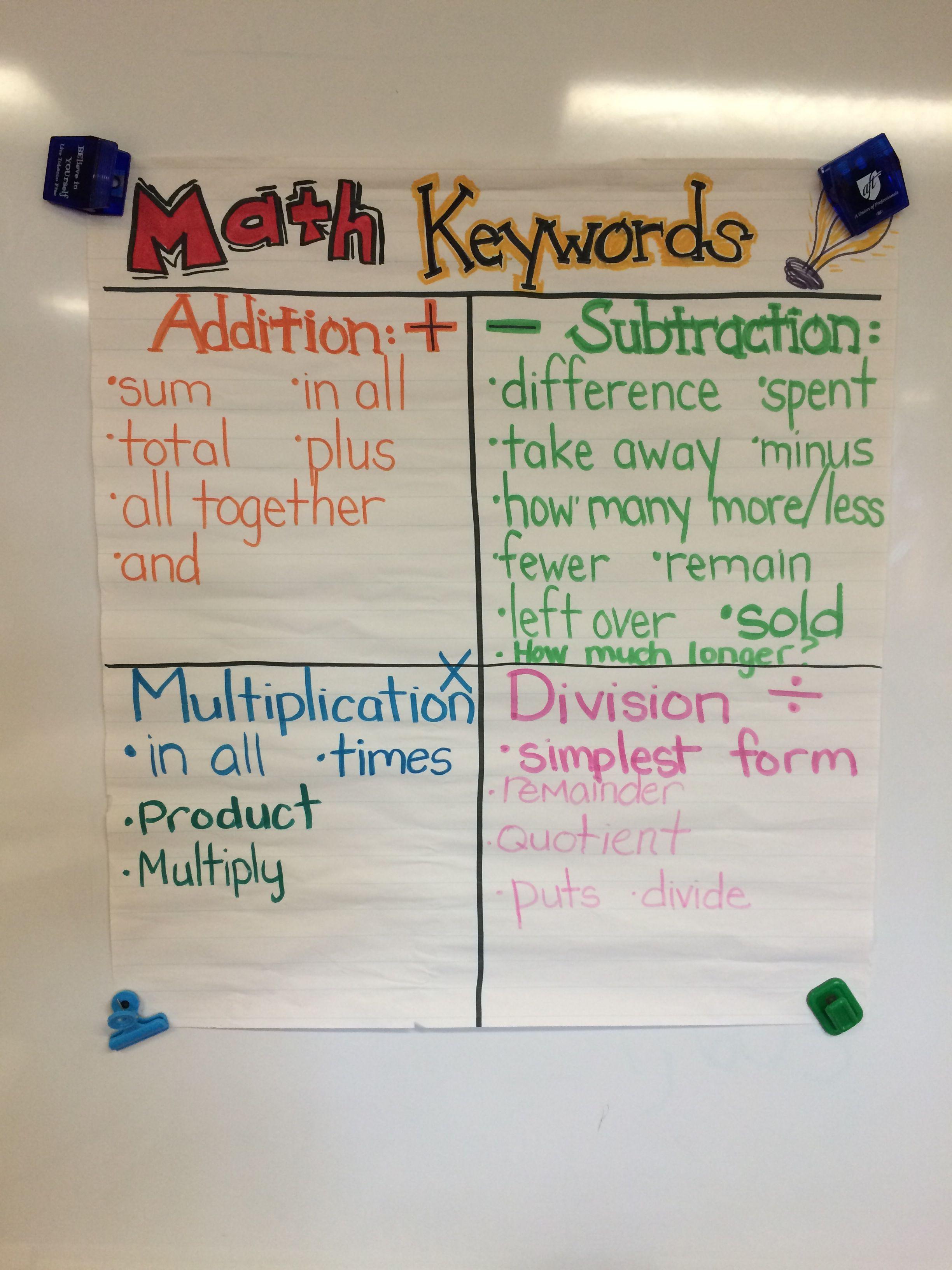 Math key words | Math key words, Math, Simplest form