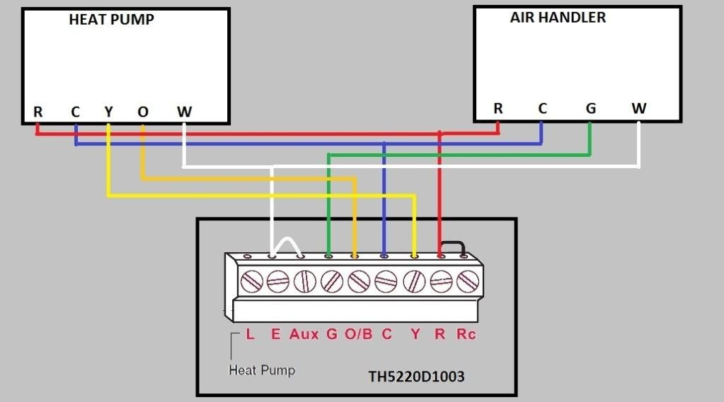 Rheem Heat Pump Wiring Diagram For Nest E Thermostat from i.pinimg.com