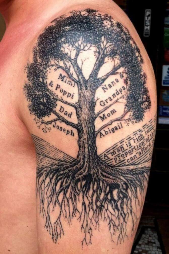 Family Tree Tattoos For Men Tree Tattoo Men Tree Tattoo Forearm Tree Tattoo Arm