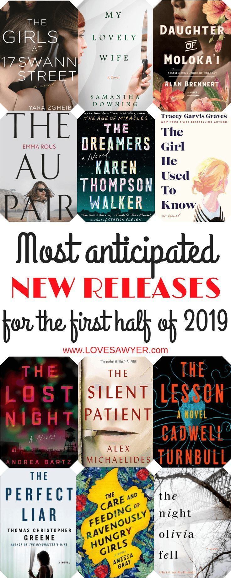 Most Anticipated New Releases of 2019 #bookstoread