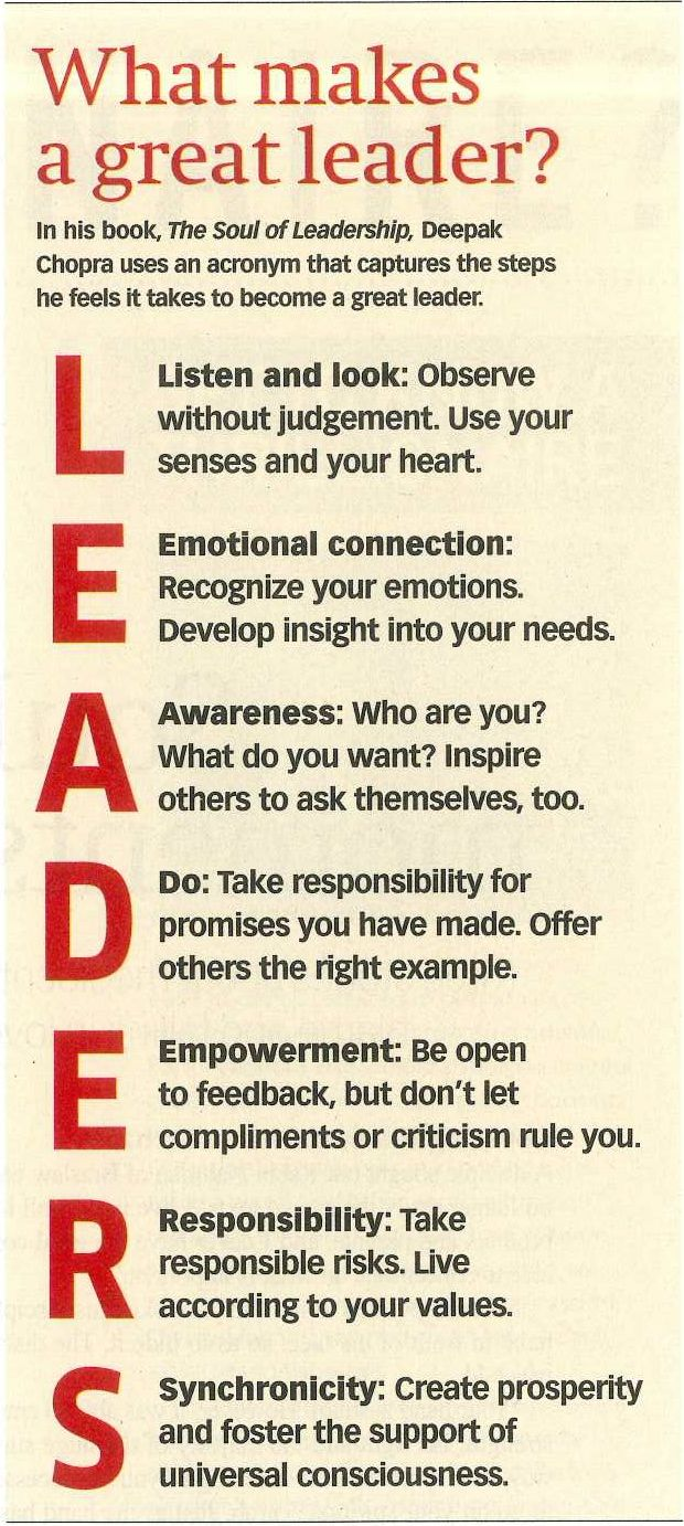 leadership acronym  Google Search  Sayings  Leadership Projects Education