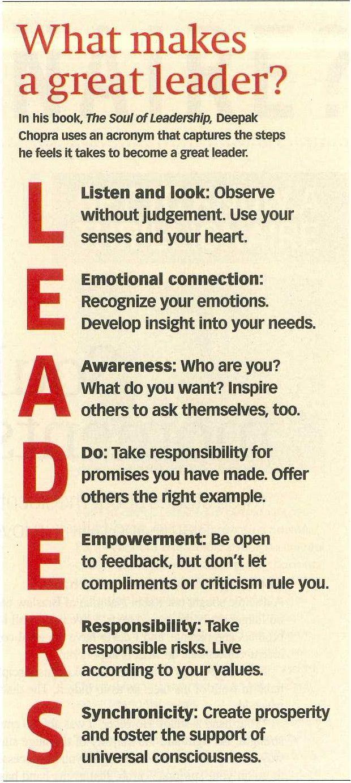 leadership acronym