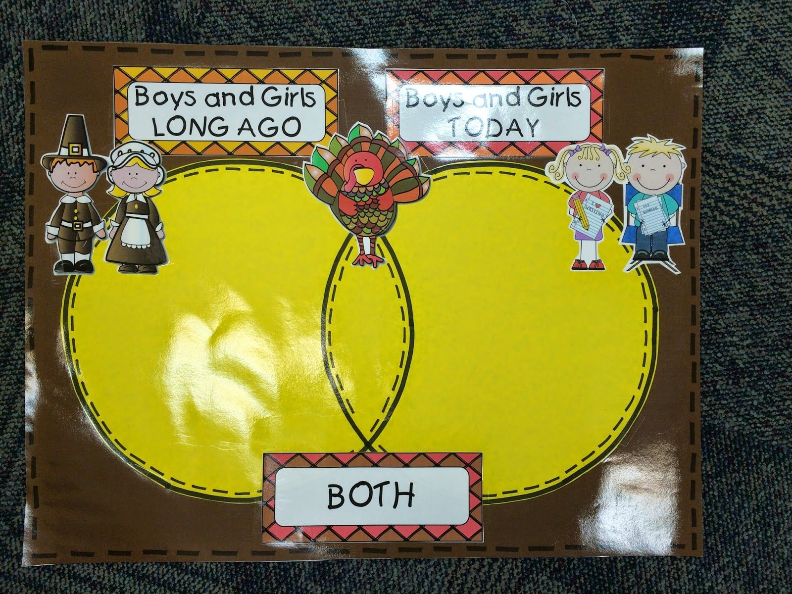Boys And Girls Then Vs Now Venn Diagram