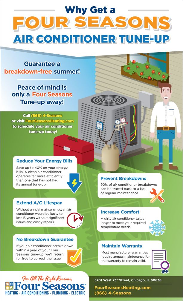 Maximize Comfort And Savings While Minimizing Breakdowns With A 30 Point Air Conditioner Cleaning And Inspec Clean Air Conditioner Four Seasons Ac Maintenance