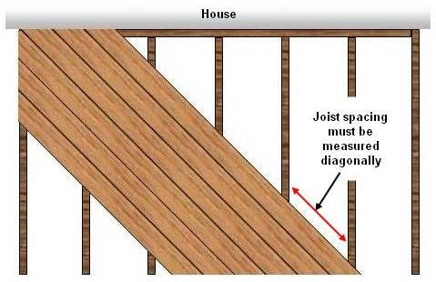 Diagonal Decking Pattern This Website Has More Patterns Deck