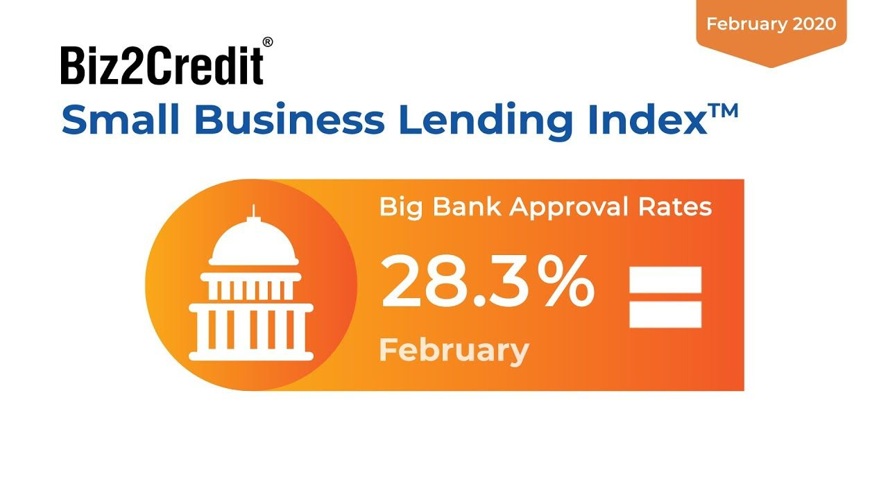 Pin On Lending Index