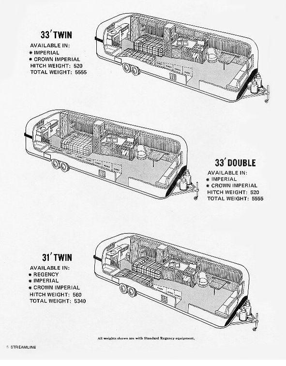 1972 Streamline Travel Trailer Floor Plan Travel Trailer Floor Plans Travel Trailer Vintage Travel Trailers
