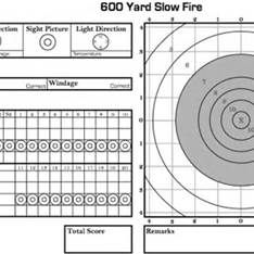 graphic relating to Printable Firearm Log identify Pin upon Emphasis Information