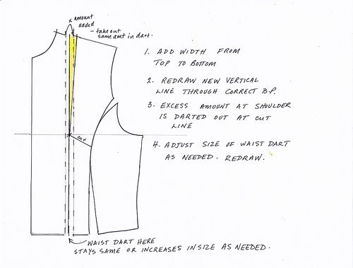 Fitting Woes >> Fitting the bust in garments with two vertical seams/darts