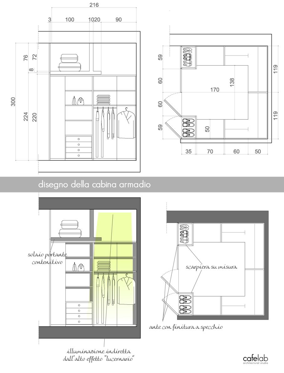 Cabina armadio misure e materiali per realizzarla i for Misure cabina armadio