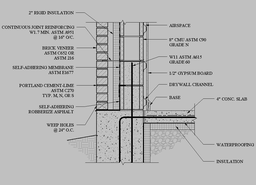 Brick Masonry Cavity Wall At Grade 1 Png 1024 740 Cavity Wall Brick Veneer Brick