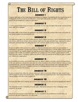 photo regarding Printable Bill of Rights known as Pin upon Coaching Federal government towards 3rd graders
