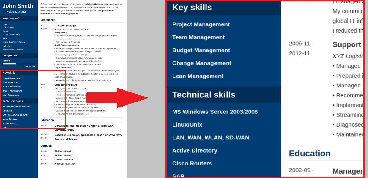 Resume keywords list by industry for use to pass the ats