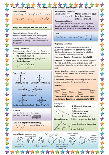 Higher Gcse Maths Key Facts Revision Sheet Mathtricks Gcse Math Math Methods Gcse Maths Revision