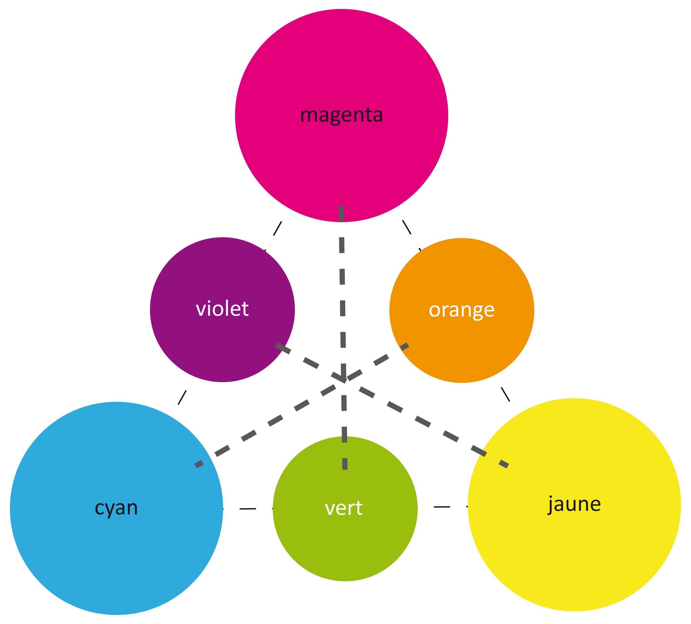 Linogravure - Lion | Cercle chromatique, Linogravure, Couleur