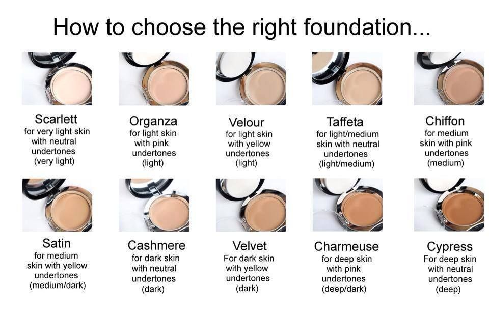 how to choose the right makeup foundation