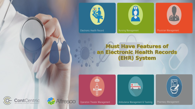 Must Have Features Of An Electronic Health Records Ehr System