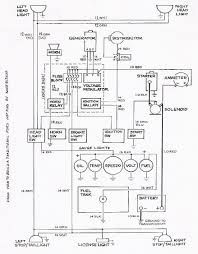 [ZSVE_7041]  Wire An Ammeter In A Hot Rod - Wiring Diagram Schematics | Ford hot rod,  Diagram, Hot rods | Hot Rod Wire Diagram |  | Pinterest