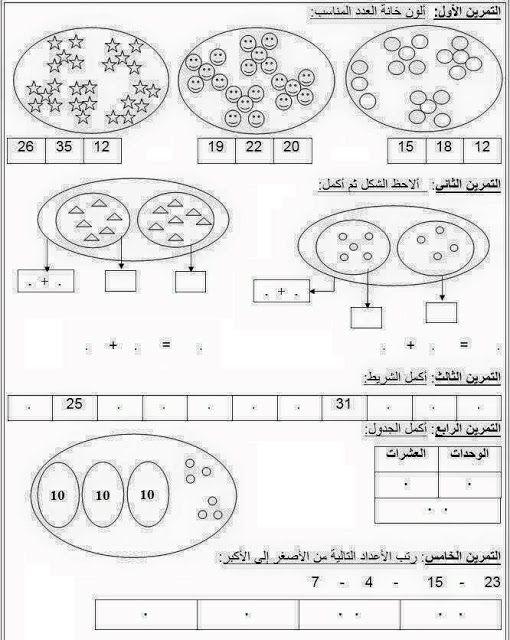 دروس و امتحانات من التحضيري للسيزيام تونس اختبار في مادة الرياضيات السنة الاولى الثلاثي الثاني Math Blog Posts Diagram