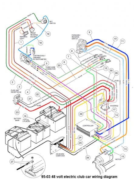 1994 club car wiring diagram  club car golf cart