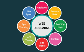 Top 10 Tips For Choosing A Web Designer For Your Business Web Site In 2020 Website Design Services Web Design Services Web Design Course
