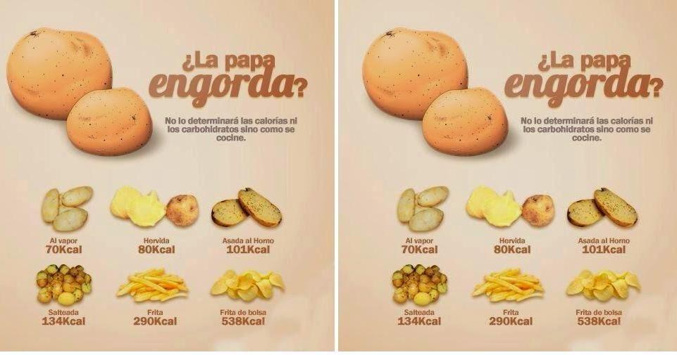 ¿Cuánto engordan las patatas?