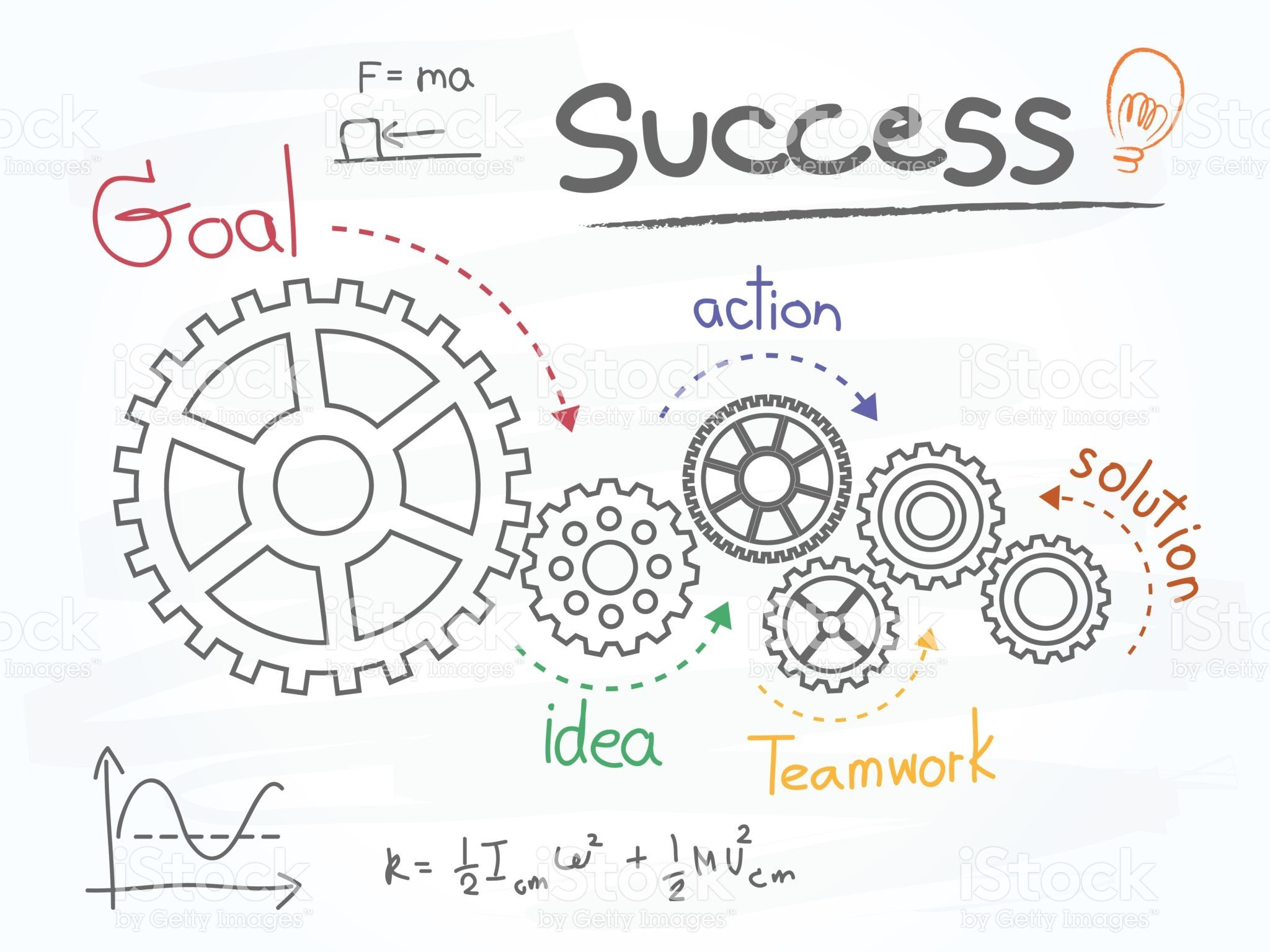 Business Gears And Success Plan Workshop