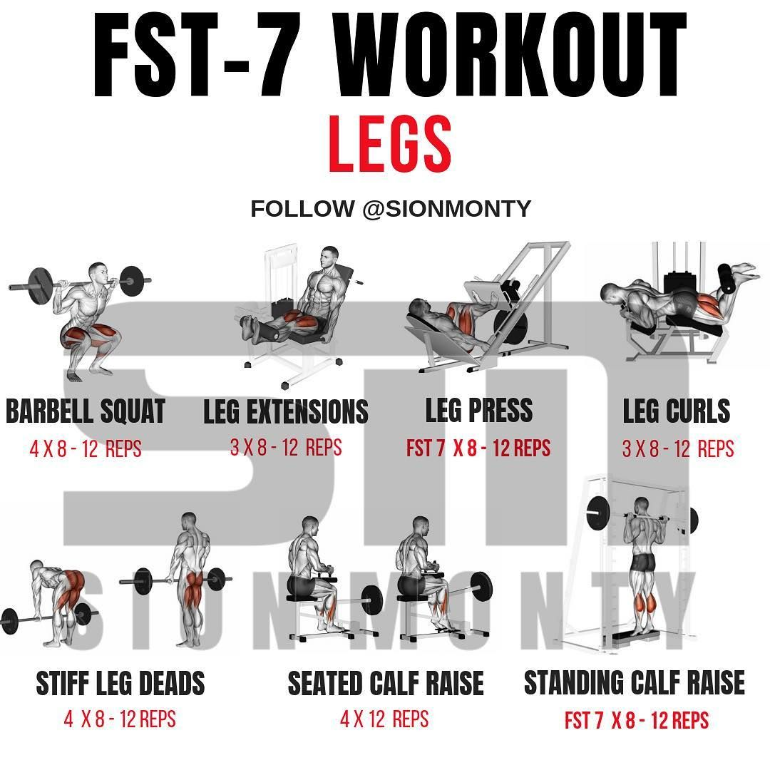 16 Fst 7 Ideas Workout Workout Routine Biceps Workout