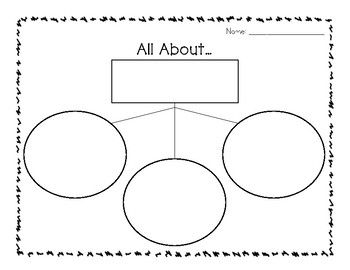 Informational Writing Graphic Organizer (With images